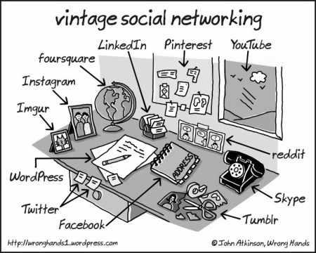 vintage-social-networking-Wrong-Hands-Wordpress