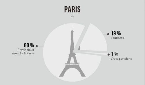 villes-francaises-dechiffrees-paris-Merci-Alfred